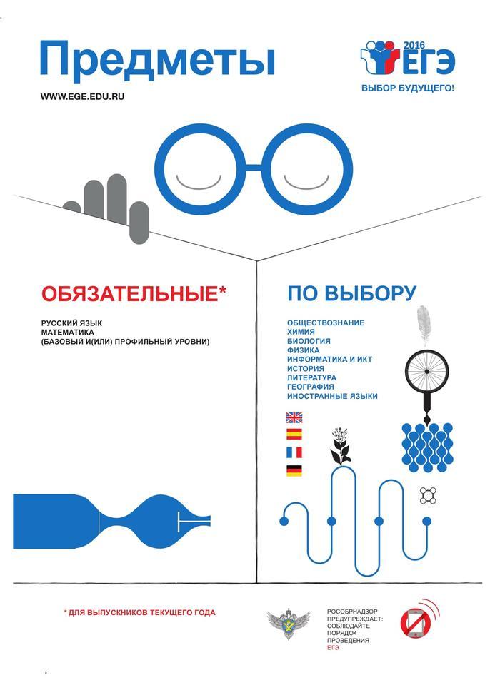Он-лайн тестирование по русскому языку егэ 11 класс